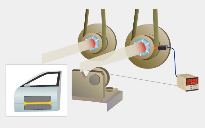 自動車ドアビーム基材の高周波焼入れ 温度管理のイメージ