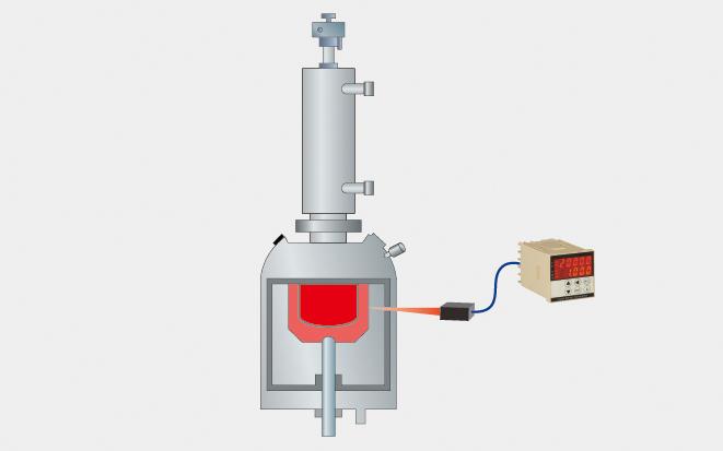 シリコン単結晶引き上げ装置の温度管理
