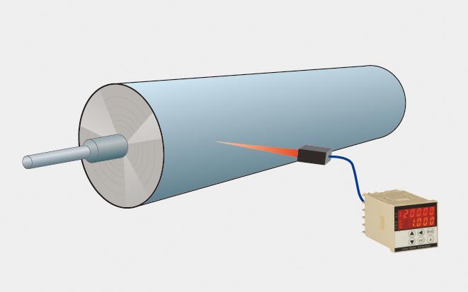 回転するゴムロールの温度測定のイメージ