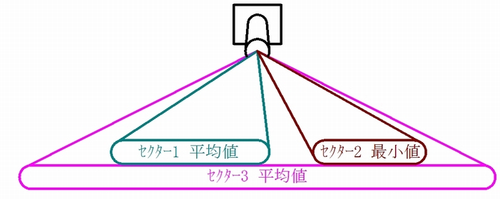 linearguide_2