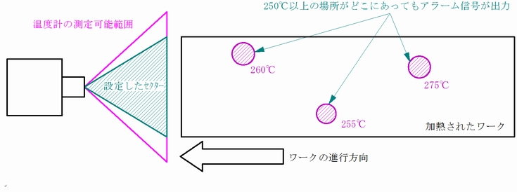 linearguide_3
