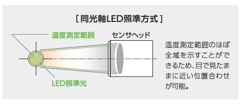 ftkx_led